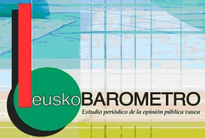 Logo del Euskobarometro